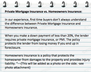 PMI Insurance, Homeowners Insurance